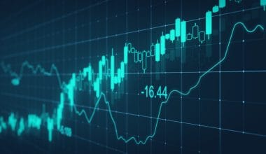 technology in forex